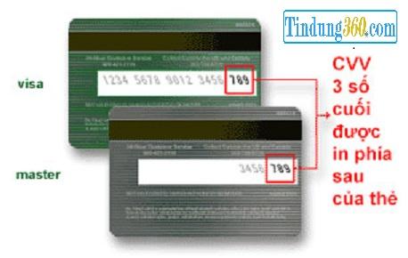 ma cvv hay cvc thẻ tín dụng